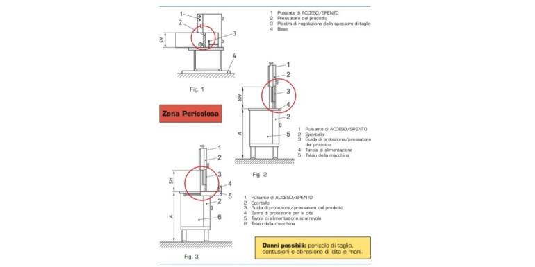 requisiti di sicurezza per sega a nastro per ossi e carne (segaossa)